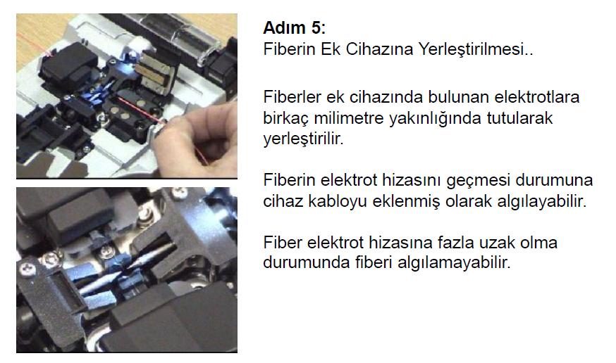 fiberin-kesilmesi4